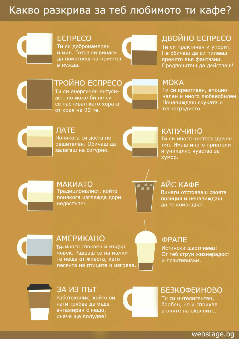 Mashable-What-Your-Coffee-Says-About-You11